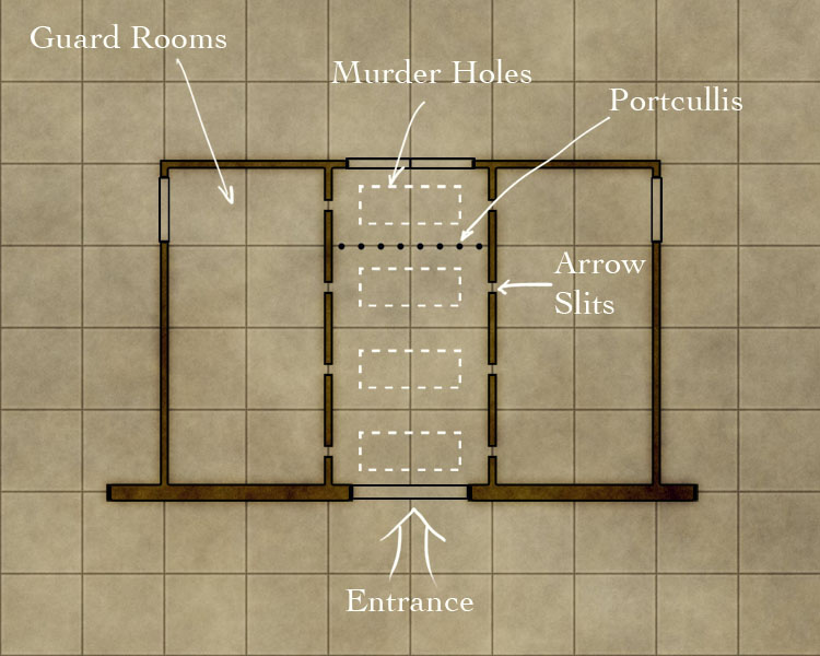 Home Dungeon Designs