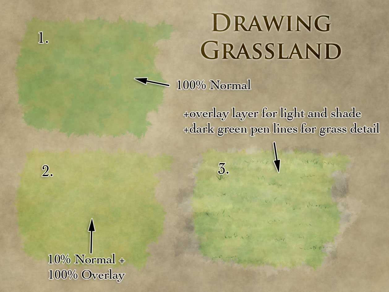 How to draw grassland