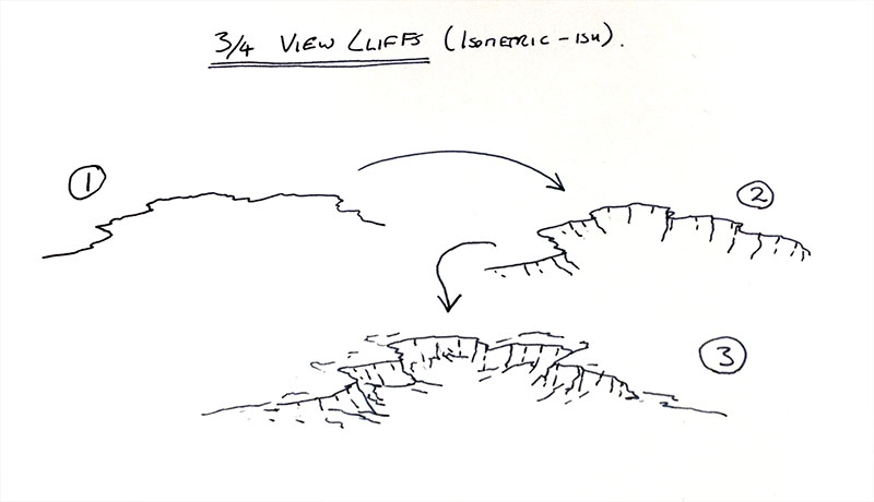 How to draw isometric cliffs