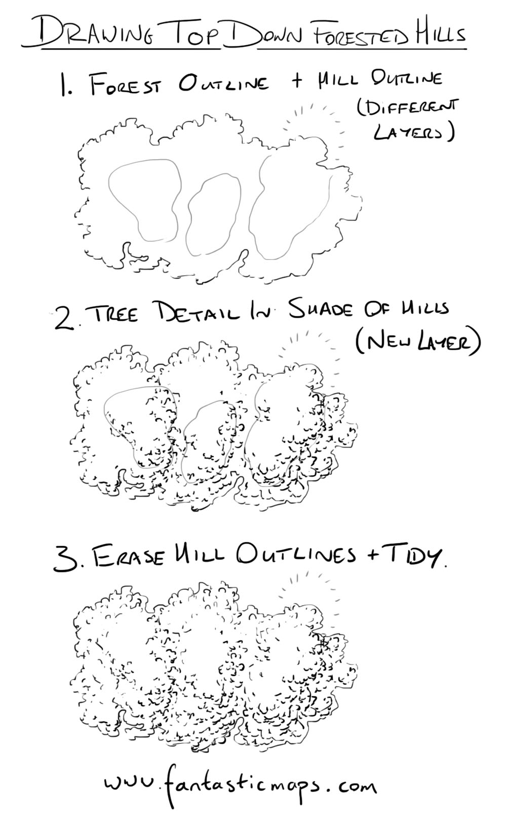 How To Draw Forested Hills On A Top Down Map Fantastic Maps