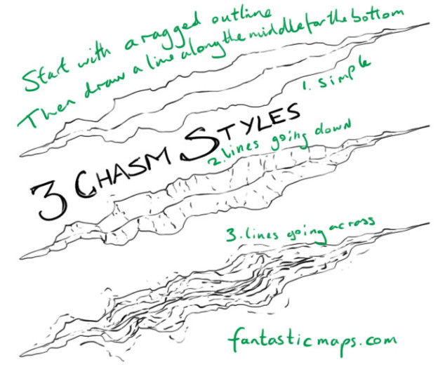 Three ways to draw a chasm on a map